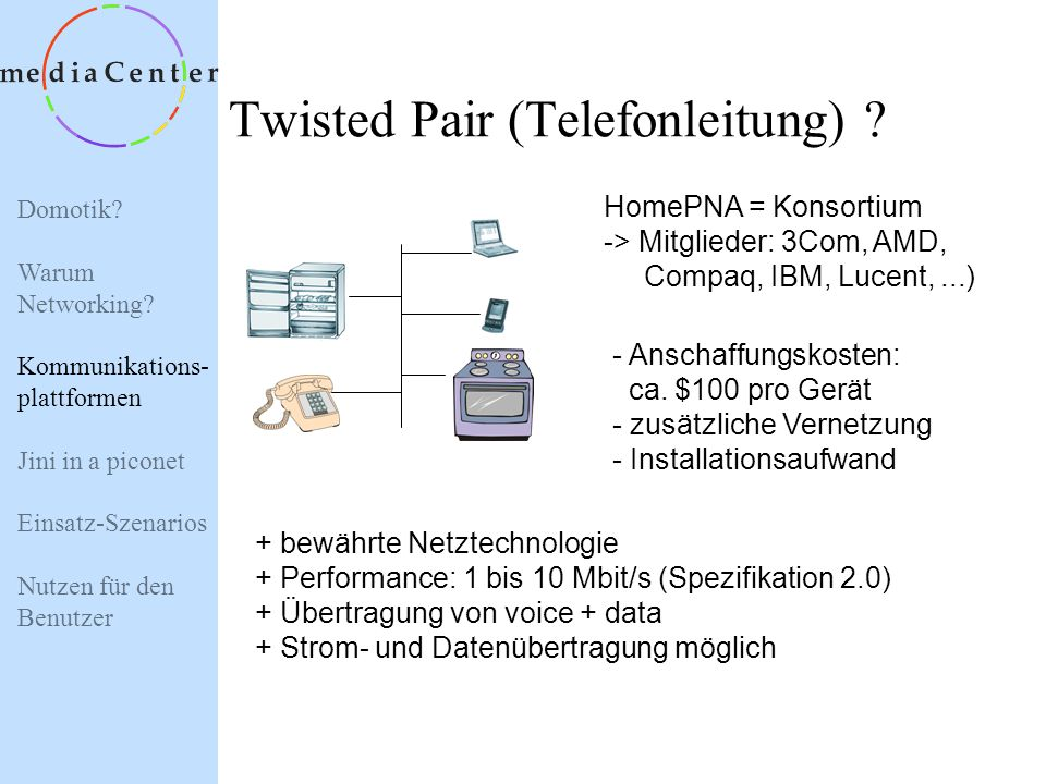 Twisted Pair (Telefonleitung)