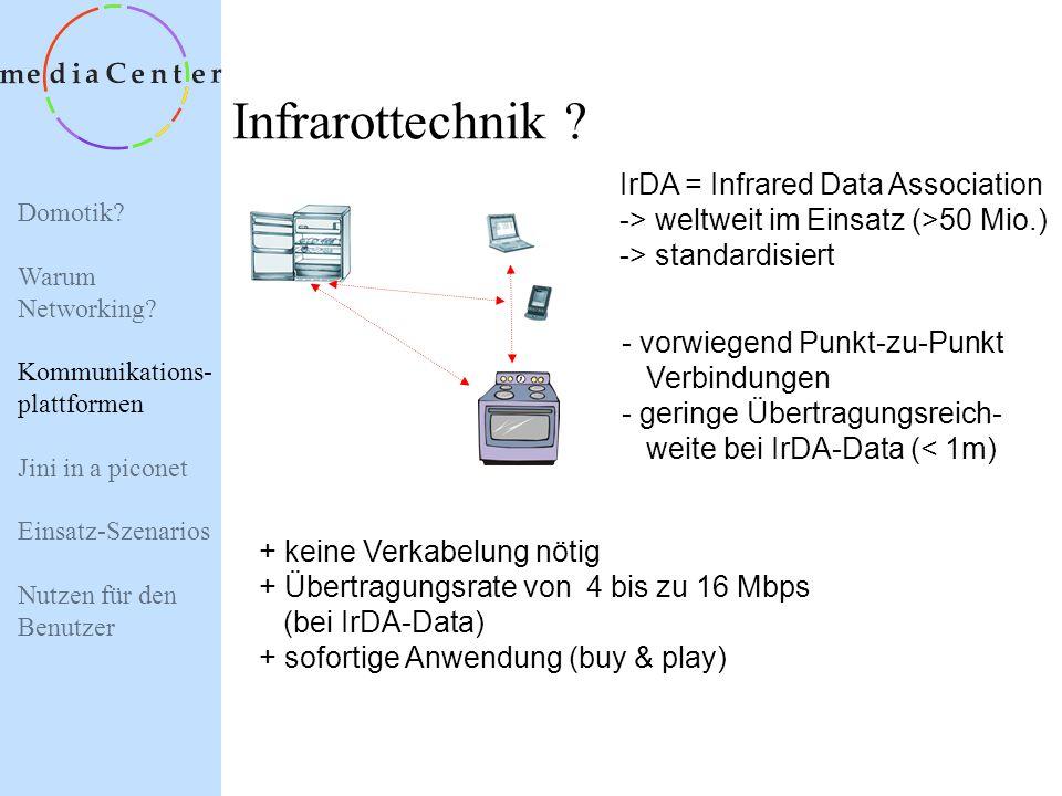 Infrarottechnik IrDA = Infrared Data Association