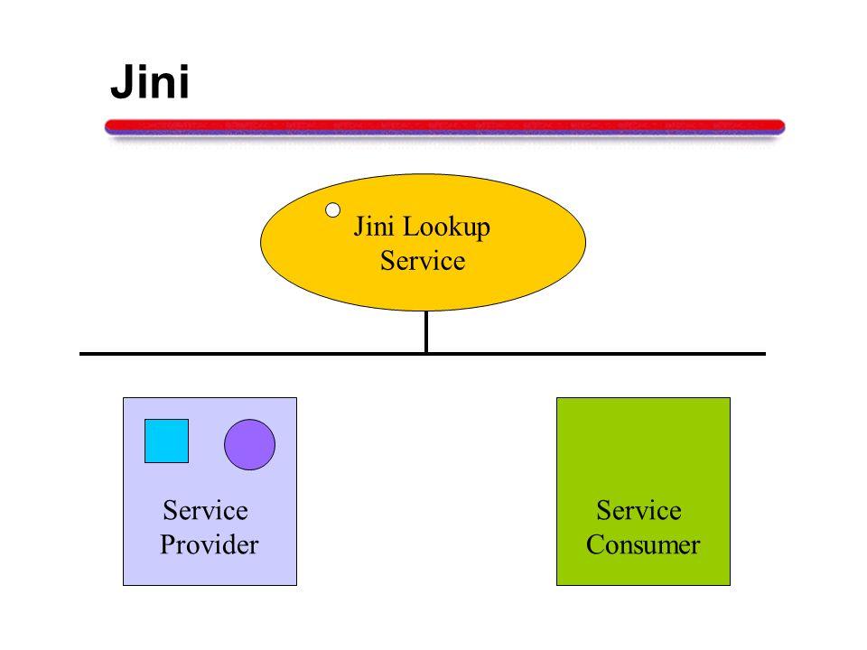 Jini Jini Lookup Service Service Provider Service Consumer