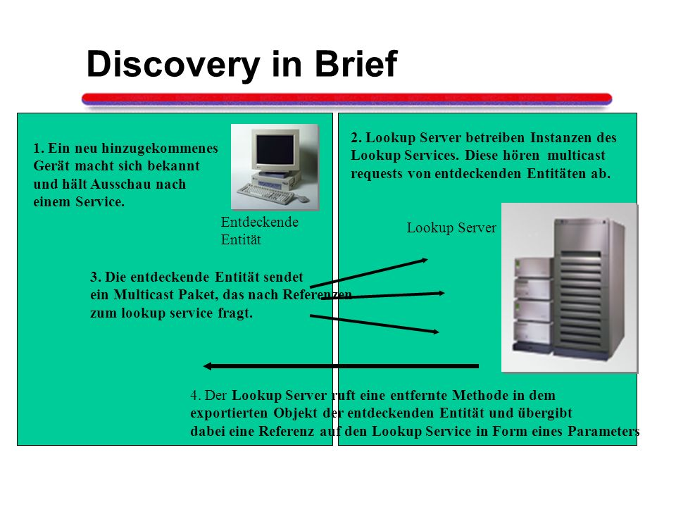 Discovery in Brief 2. Lookup Server betreiben Instanzen des
