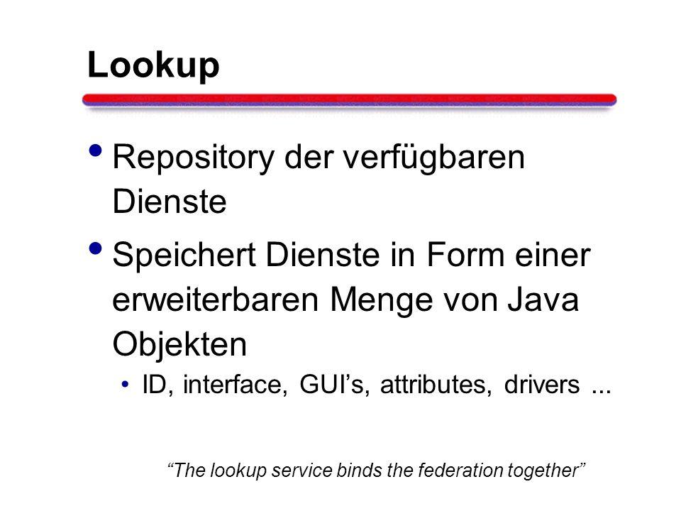 Lookup Repository der verfügbaren Dienste