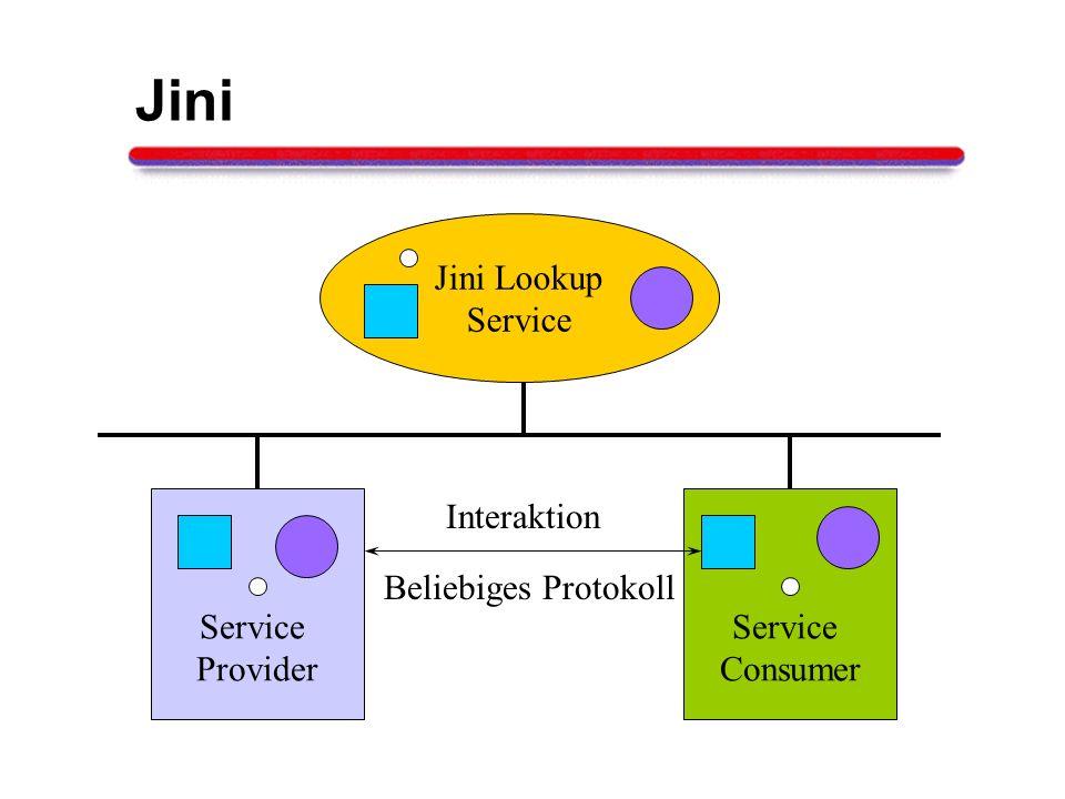 Jini Jini Lookup Service Service Provider Interaktion Service Consumer