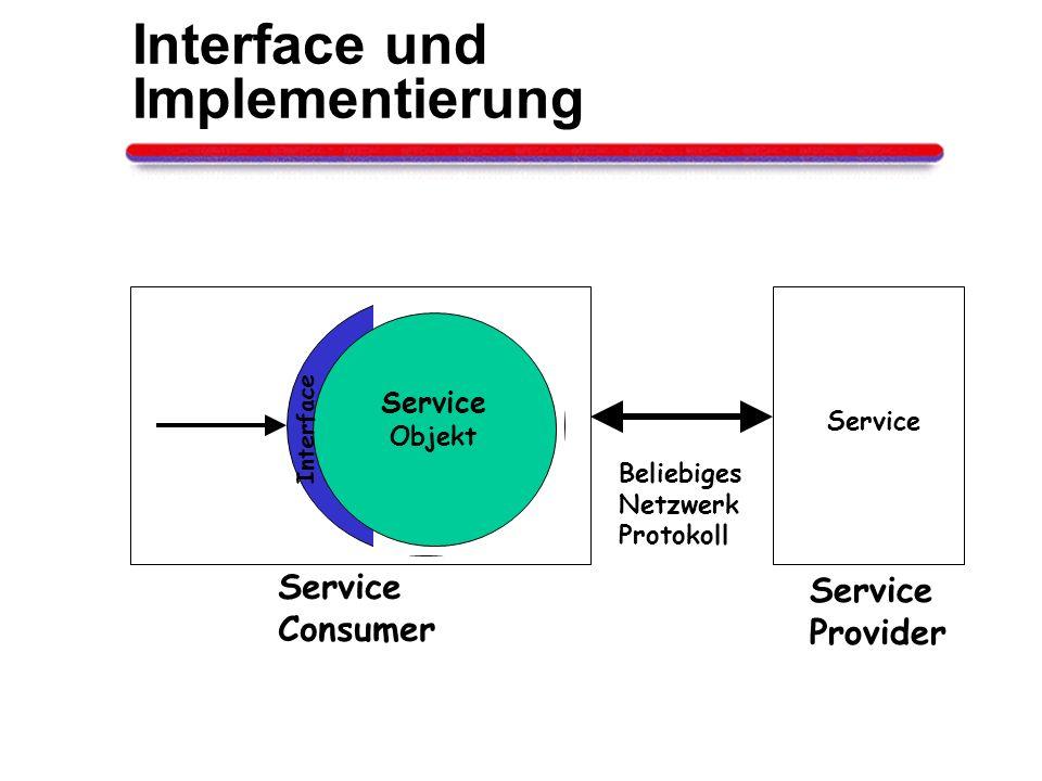 Interface und Implementierung