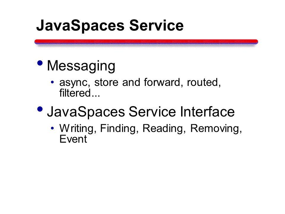 JavaSpaces Service Messaging JavaSpaces Service Interface