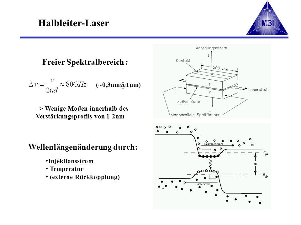 Halbleiter-Laser Freier Spektralbereich : Wellenlängenänderung durch:
