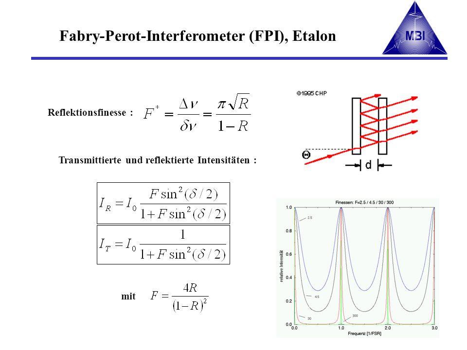 Fabry-Perot-Interferometer (FPI), Etalon