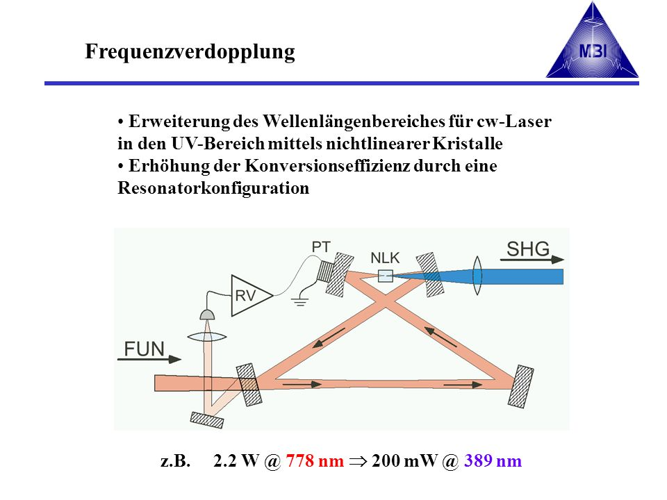 Frequenzverdopplung Erweiterung des Wellenlängenbereiches für cw-Laser in den UV-Bereich mittels nichtlinearer Kristalle.