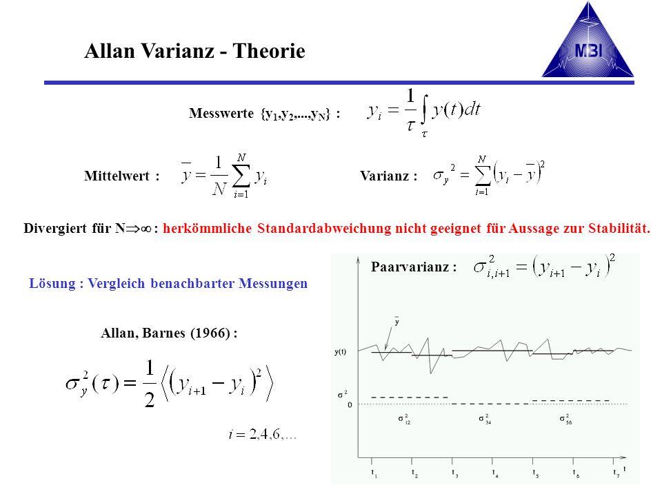 Allan Varianz - Theorie