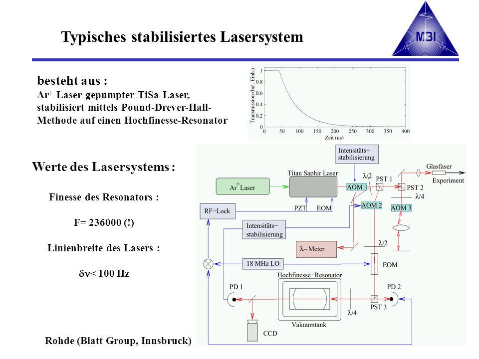 Typisches stabilisiertes Lasersystem