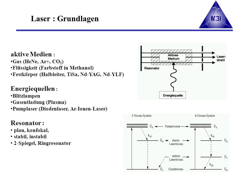 Laser : Grundlagen aktive Medien : Energiequellen : Resonator :