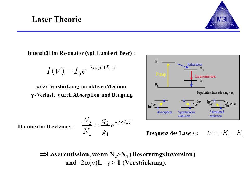 Laser Theorie Laseremission, wenn N2>N1 (Besetzungsinversion)