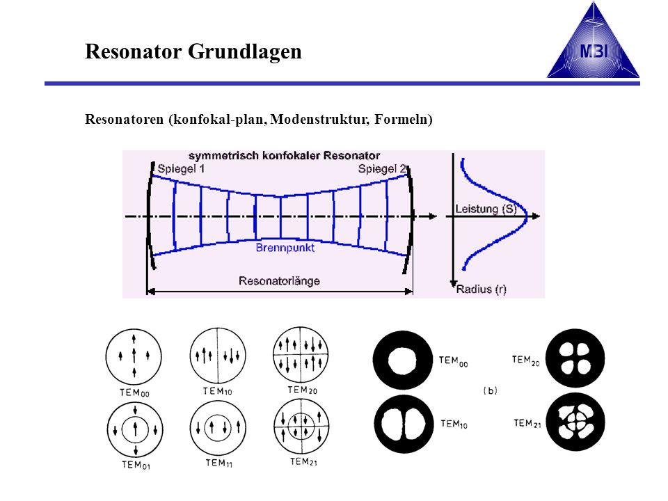 Resonator Grundlagen Resonatoren (konfokal-plan, Modenstruktur, Formeln)