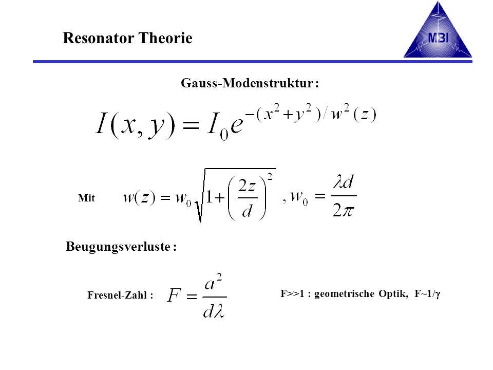 Resonator Theorie Gauss-Modenstruktur : Beugungsverluste : Mit