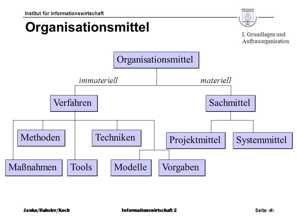Organisationsmittel Maßnahmen Organisationsmittel Verfahren Sachmittel