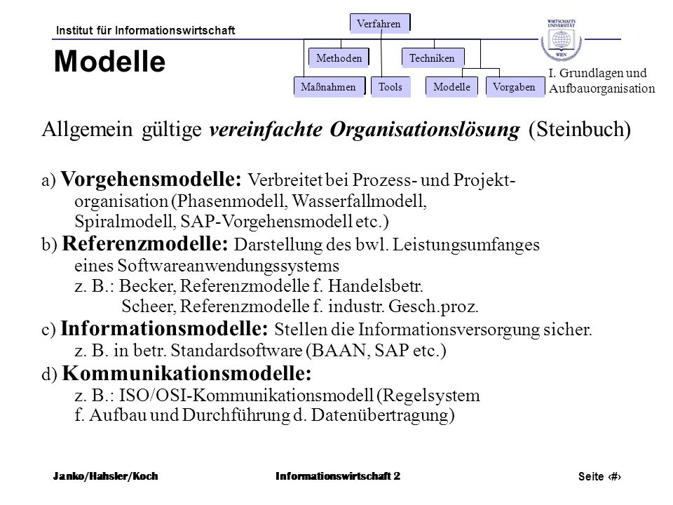 Modelle Allgemein gültige vereinfachte Organisationslösung (Steinbuch)