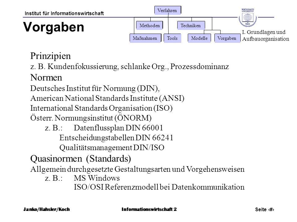 Vorgaben Prinzipien Normen Quasinormen (Standards)
