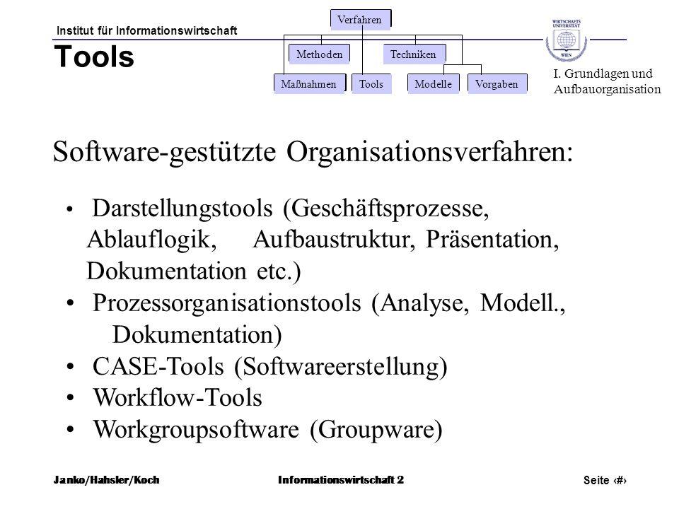 Software-gestützte Organisationsverfahren: