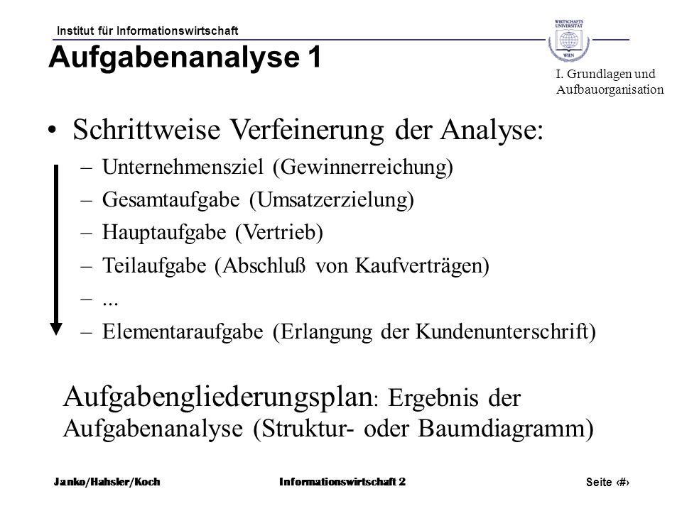 Schrittweise Verfeinerung der Analyse: