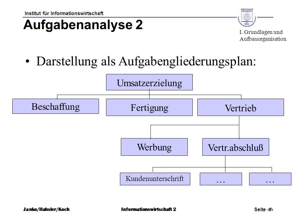 Darstellung als Aufgabengliederungsplan: