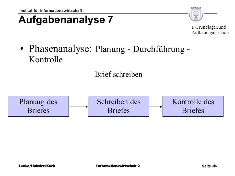 Phasenanalyse: Planung - Durchführung - Kontrolle
