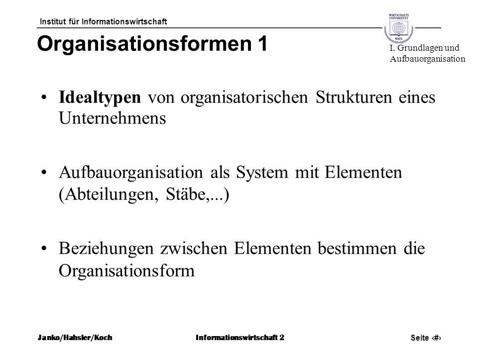 Organisationsformen 1 I. Grundlagen und. Aufbauorganisation. Idealtypen von organisatorischen Strukturen eines Unternehmens.