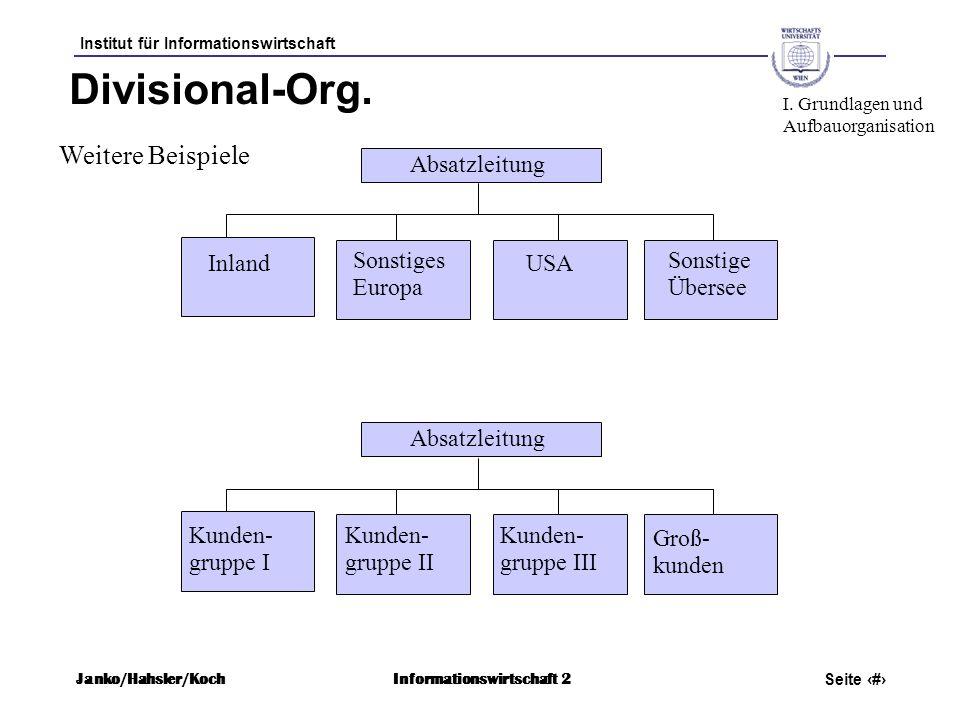 Divisional-Org. Weitere Beispiele Absatzleitung Inland Sonstiges USA