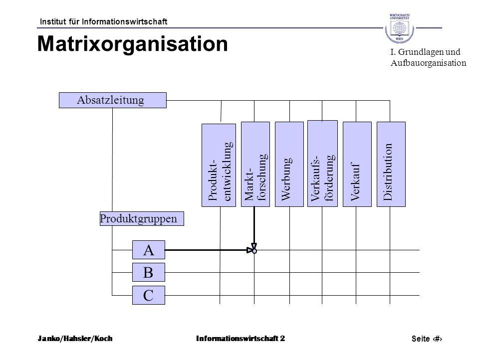 Matrixorganisation A B C Absatzleitung entwicklung Distribution