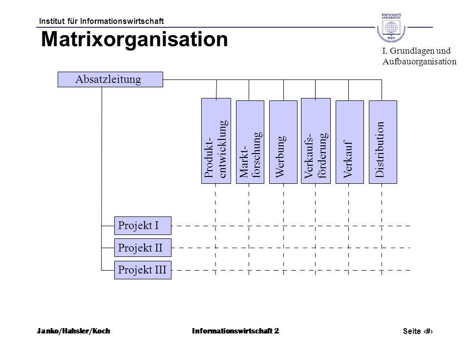 Matrixorganisation Absatzleitung entwicklung Distribution forschung