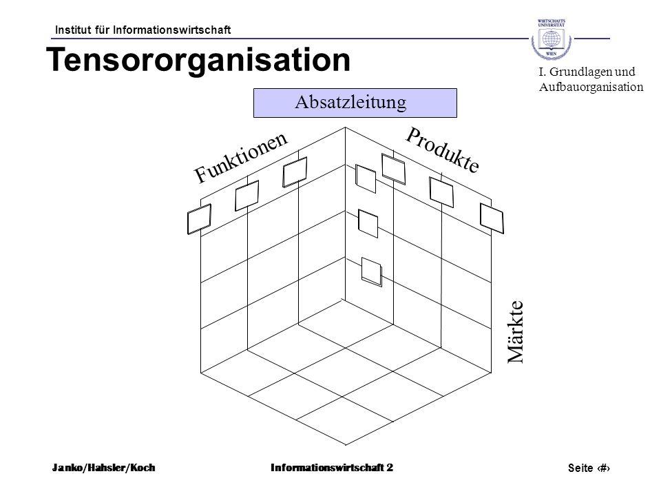 Tensororganisation Produkte Funktionen Märkte Absatzleitung