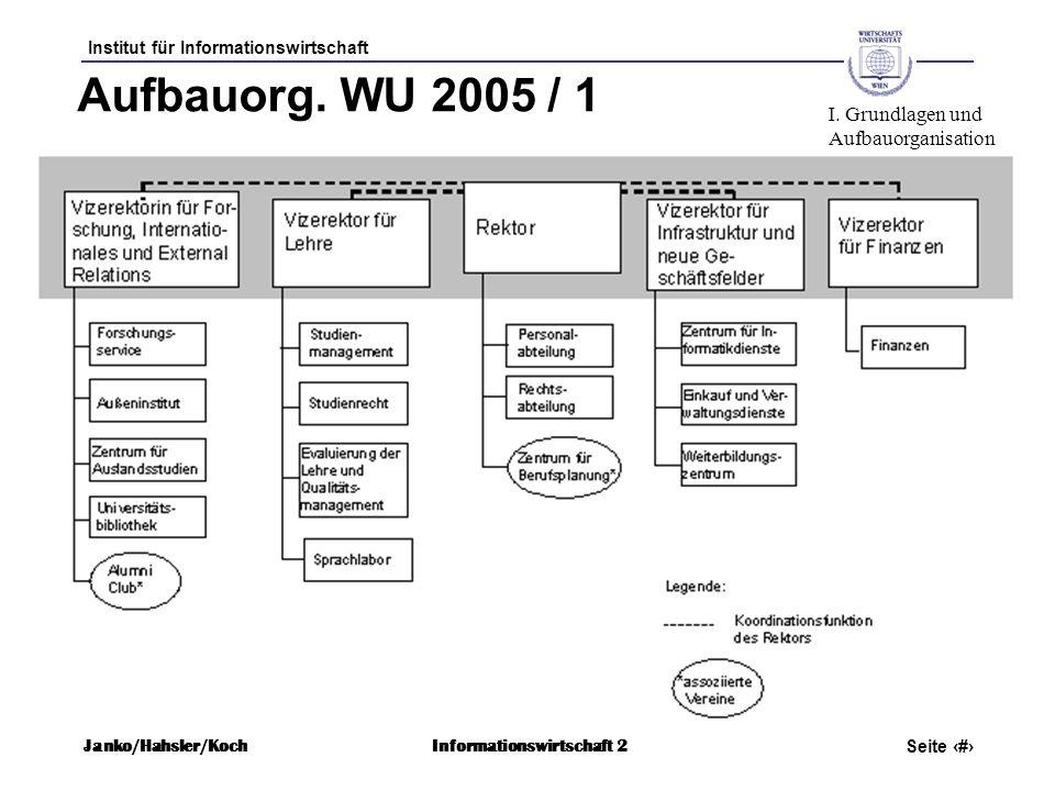Aufbauorg. WU 2005 / 1 I. Grundlagen und Aufbauorganisation