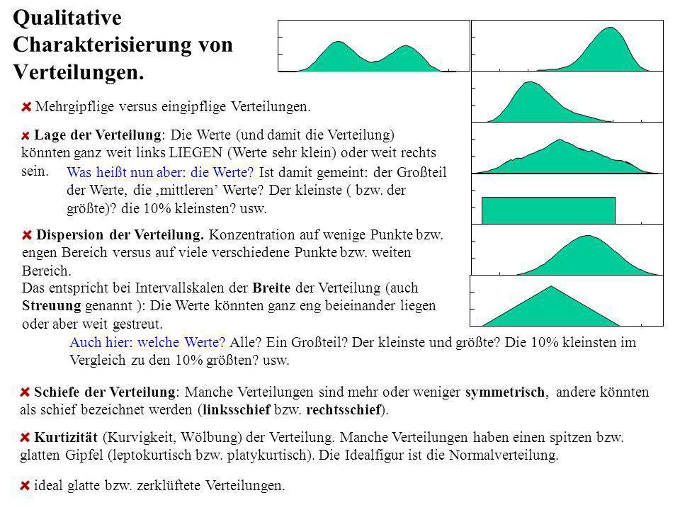 Qualitative Charakterisierung von Verteilungen.