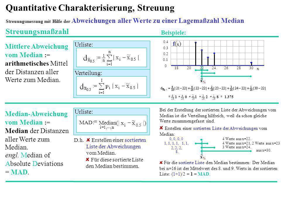 Quantitative Charakterisierung, Streuung