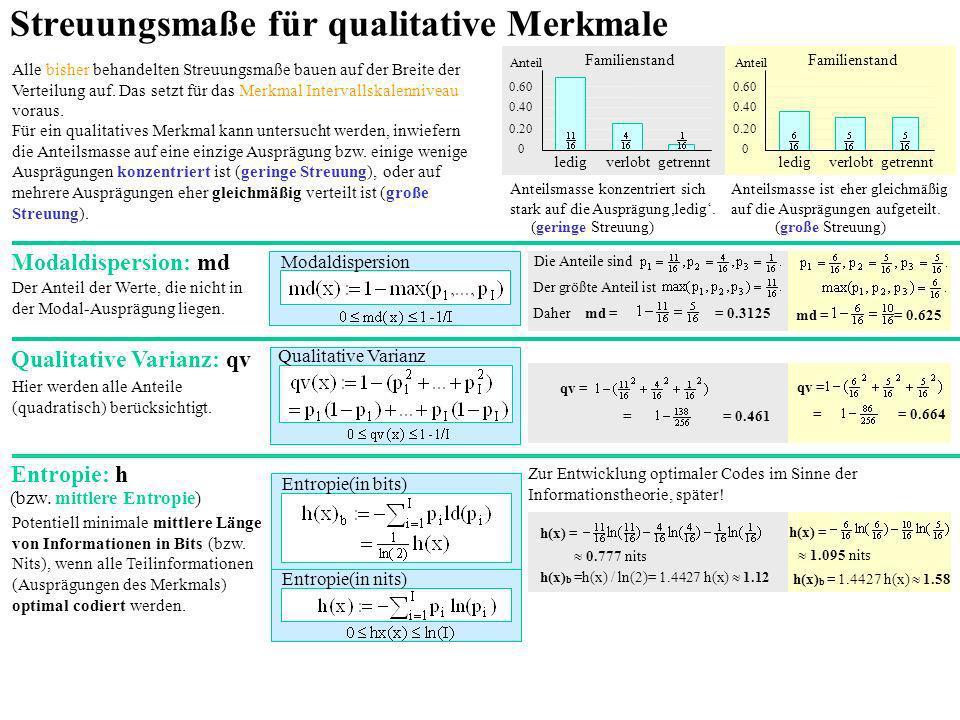 Streuungsmaße für qualitative Merkmale