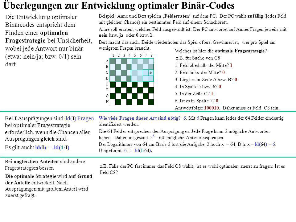 Überlegungen zur Entwicklung optimaler Binär-Codes