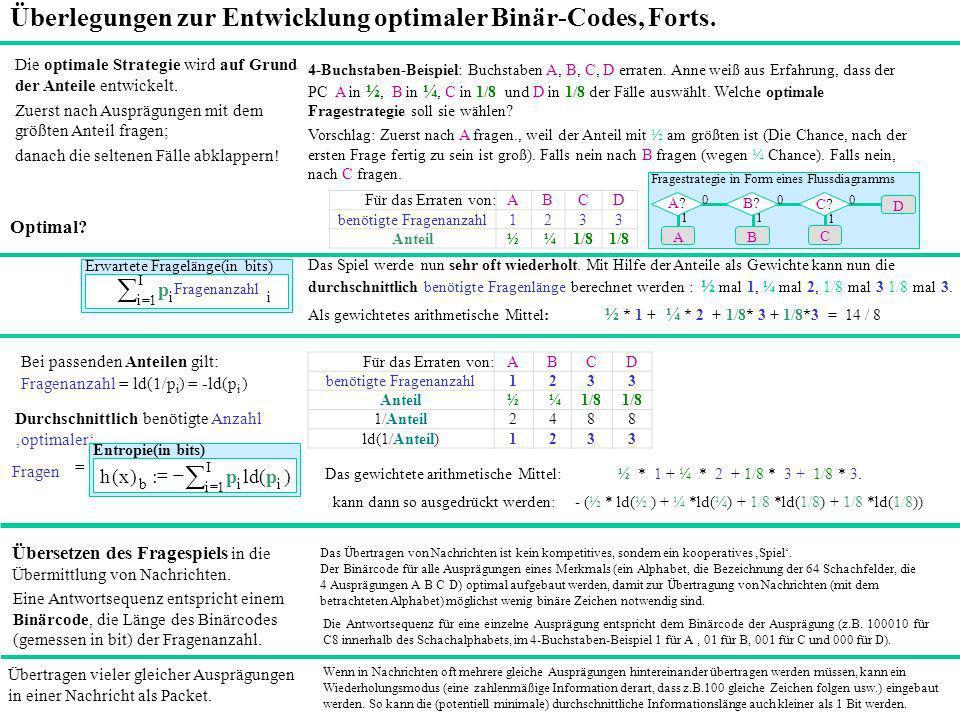 Überlegungen zur Entwicklung optimaler Binär-Codes, Forts.