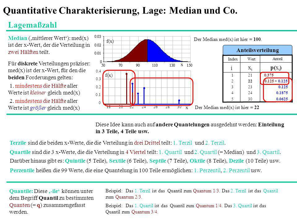 Quantitative Charakterisierung, Lage: Median und Co.