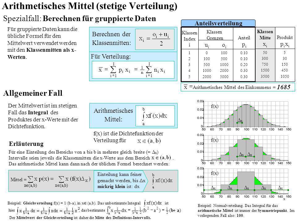 Arithmetisches Mittel (stetige Verteilung)