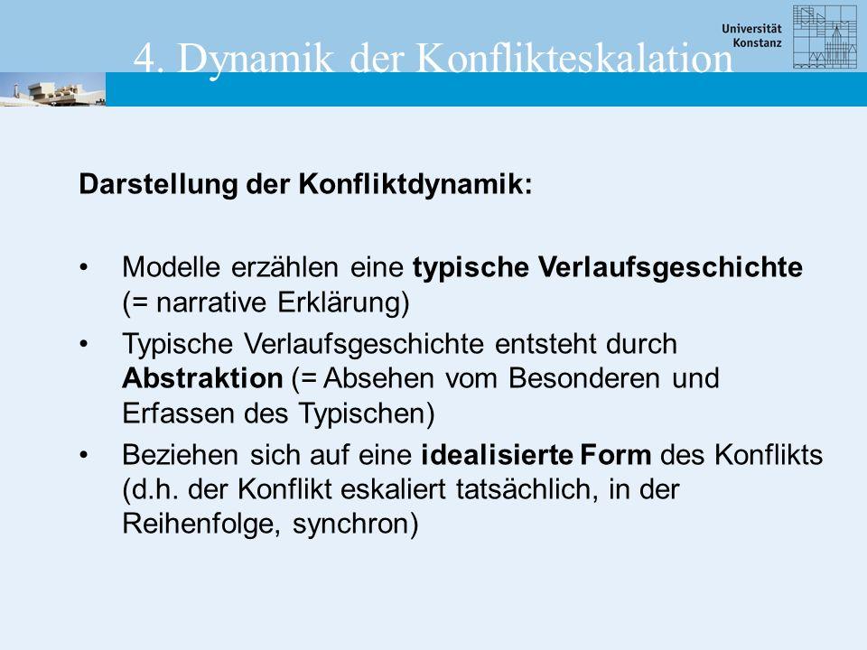 4. Dynamik der Konflikteskalation