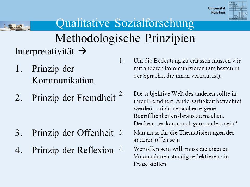 Qualitative Sozialforschung Methodologische Prinzipien