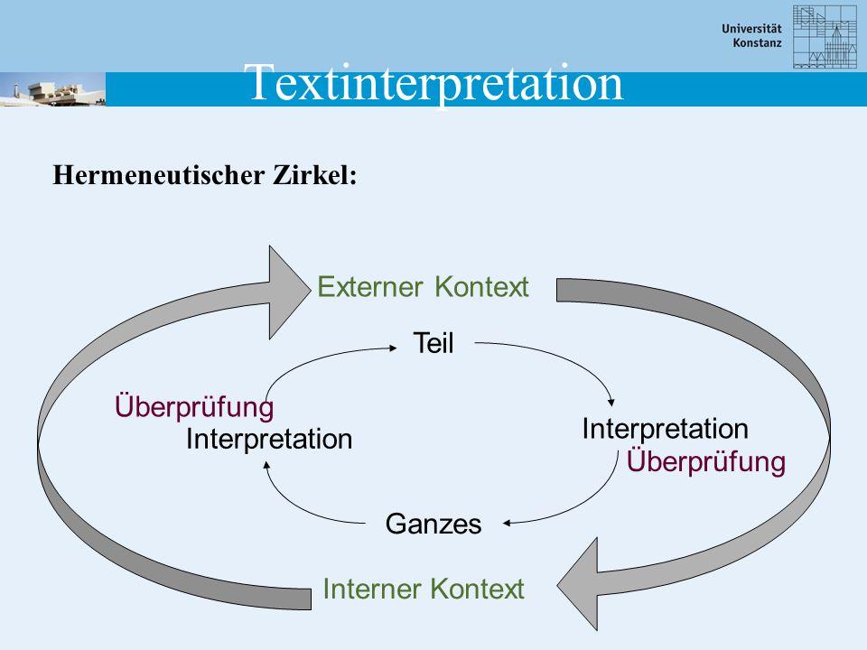 Textinterpretation Hermeneutischer Zirkel: Externer Kontext Teil