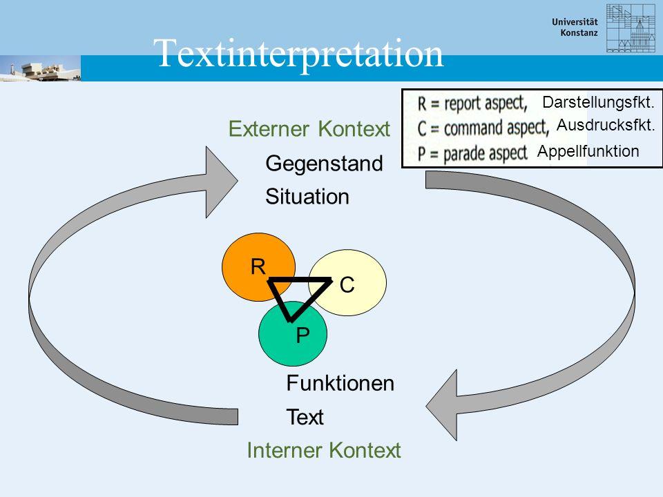 Textinterpretation Externer Kontext Gegenstand Situation R C P