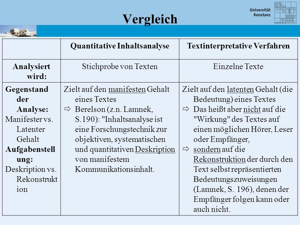 Quantitative Inhaltsanalyse Textinterpretative Verfahren