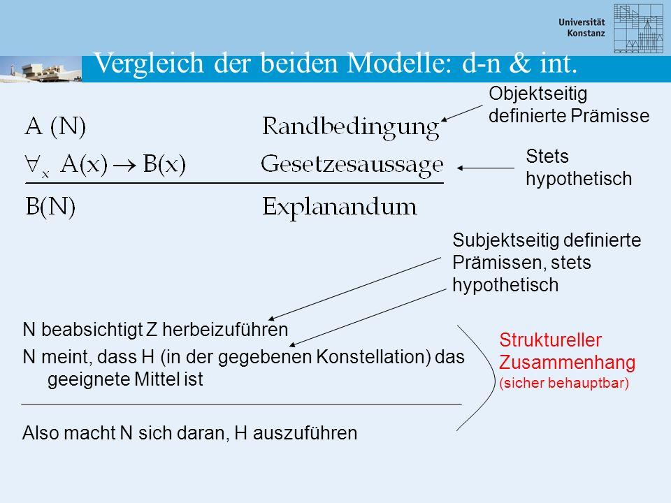 Vergleich der beiden Modelle: d-n & int.