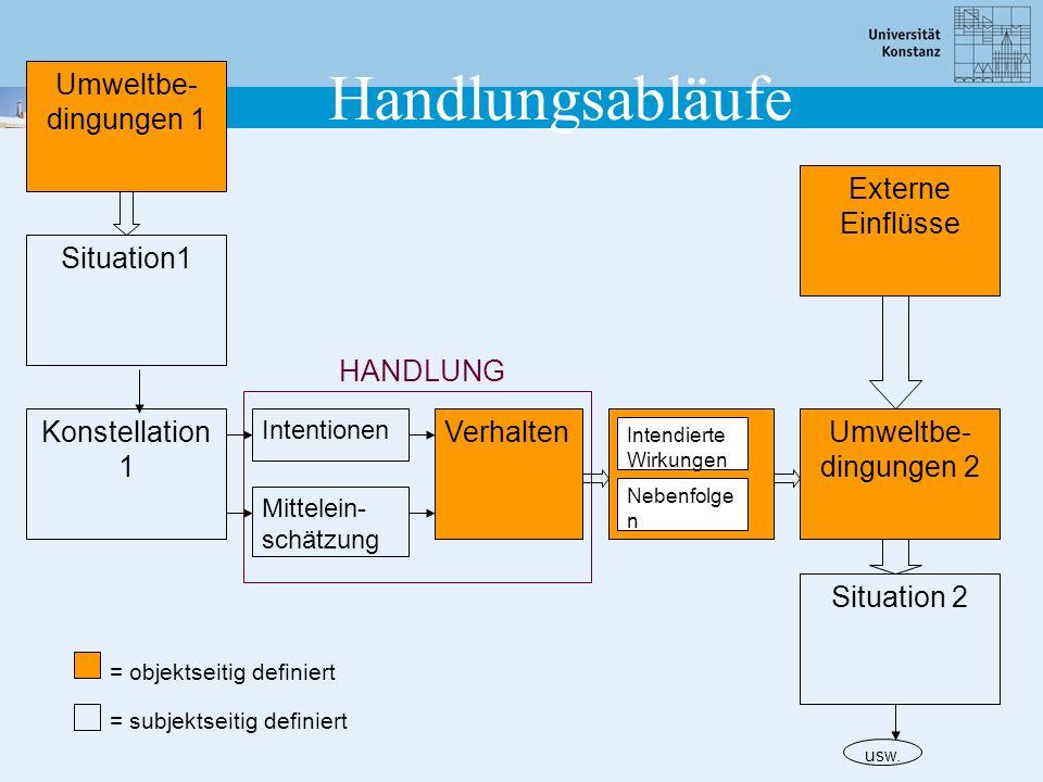 Handlungsabläufe Umweltbe- dingungen 1 Externe Einflüsse Situation1