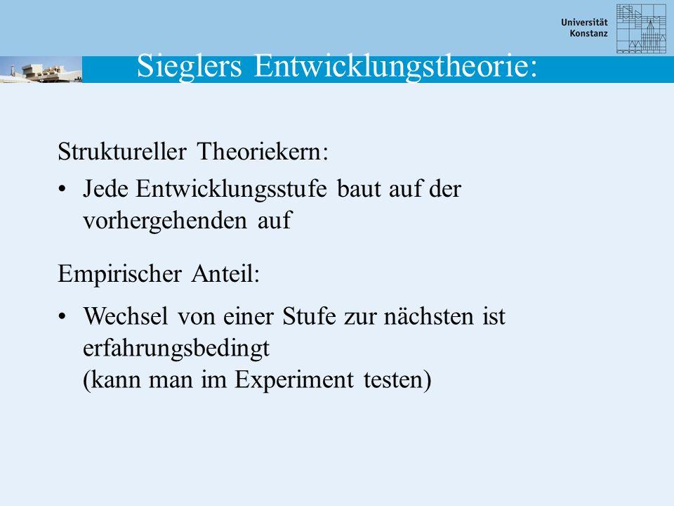 Sieglers Entwicklungstheorie: