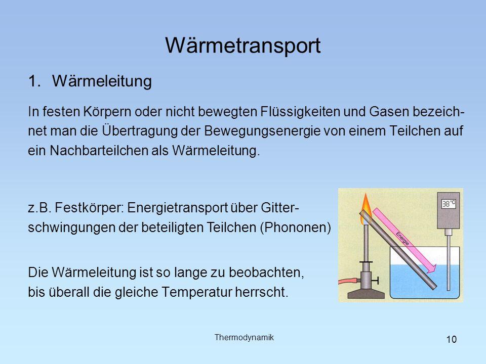 Wärmetransport Wärmeleitung