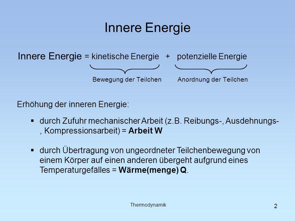 Innere EnergieInnere Energie = kinetische Energie + potenzielle Energie. Bewegung der Teilchen.
