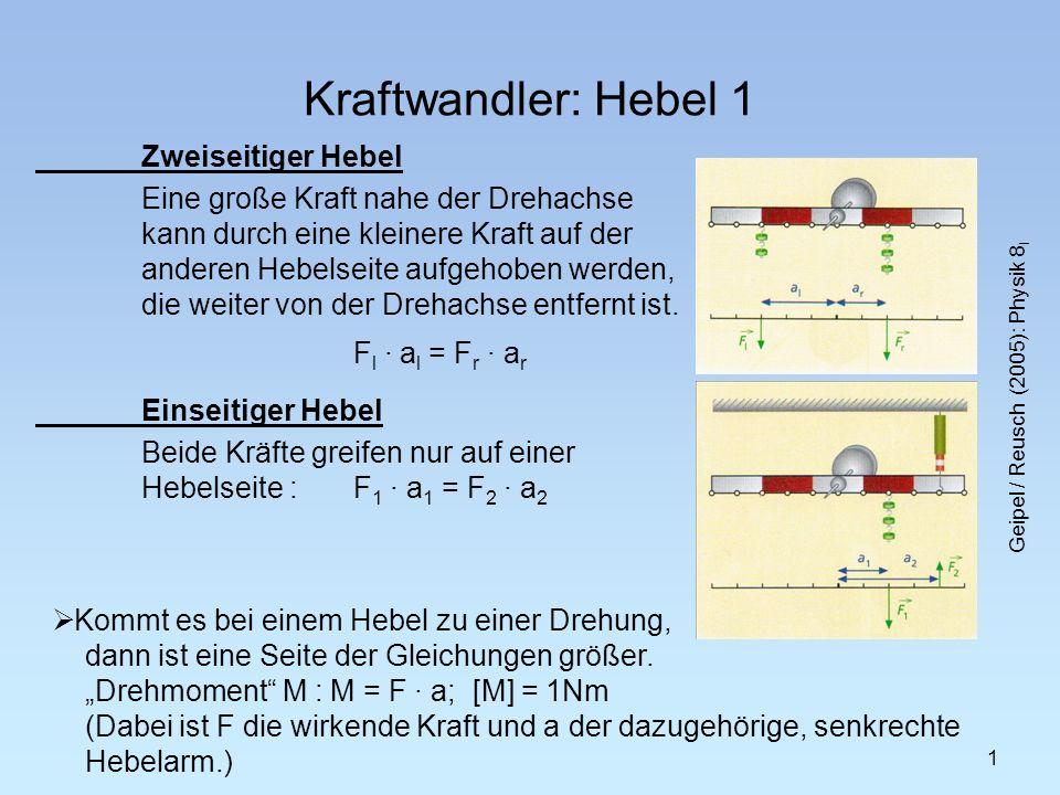 Geipel / Reusch (2005): Physik 8I