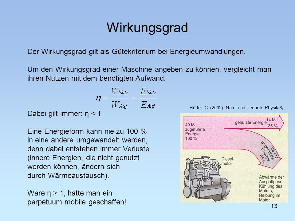 Hörter, C. (2002): Natur und Technik. Physik 8I