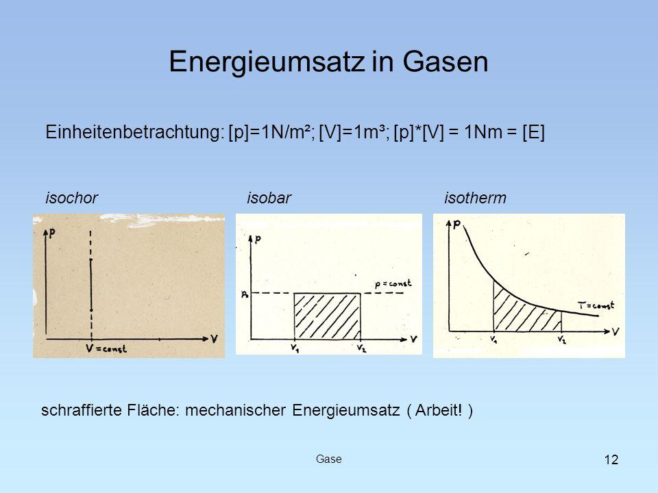 Energieumsatz in Gasen